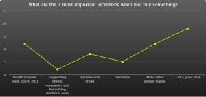 10.Incentives